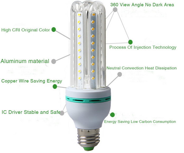3U 4U Ultra Bright 3W 5W 7W 9W 12W 16W 32W LED lamp e27 110V Energy Saving LED Corn Bulb E14 220V led