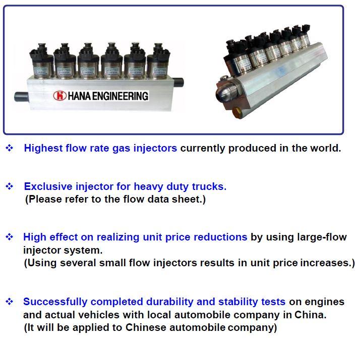 Kualitas Tinggi Hana Bahan Bakar Gas CNG/LPG Tipe Rail Injector untuk Truk Berat Tugas H2200 (AMP 282104- 1 Konektor)