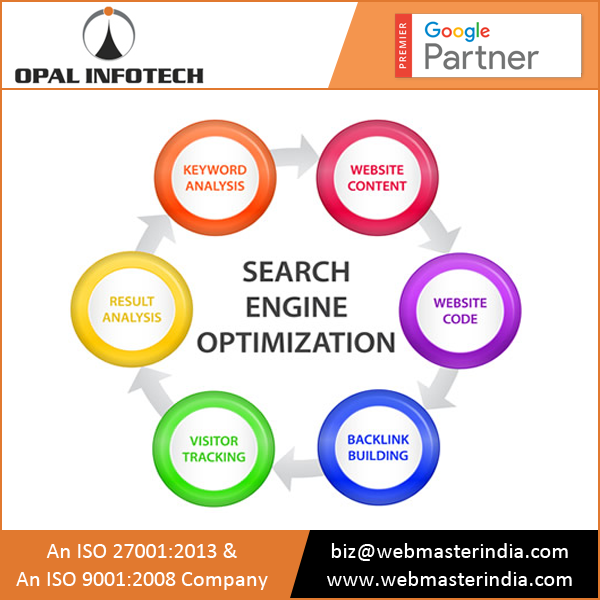 Increase Your Business Sales by Getting Search Engine Optimization SEO Service for Your Website