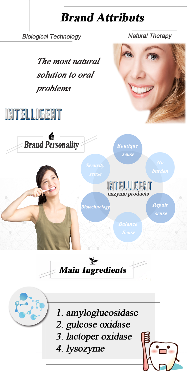 INTELLIGENT Saliva Enzymes Whitening Adult Healthy Toothpaste