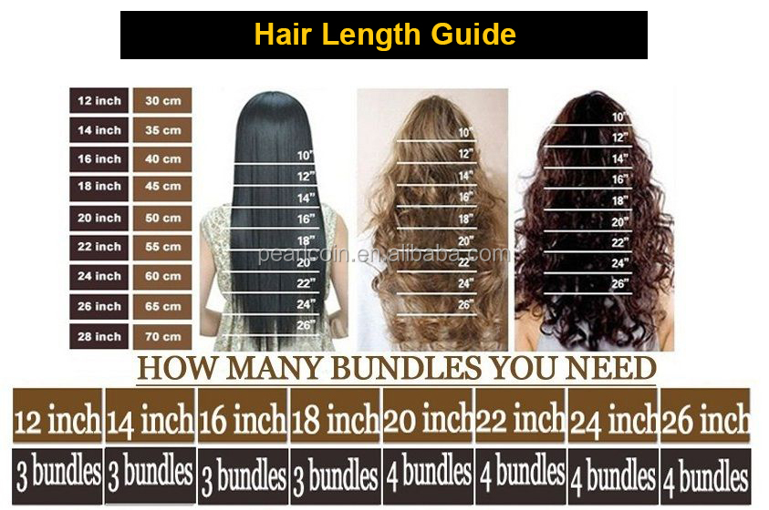 PEARLCOIN WHOLESALE FACTORY PRICE Virgin Brazilian Hair Kinky Straight Closure 13x4 Lace Frontal Human Hair Lace Frontal Closure