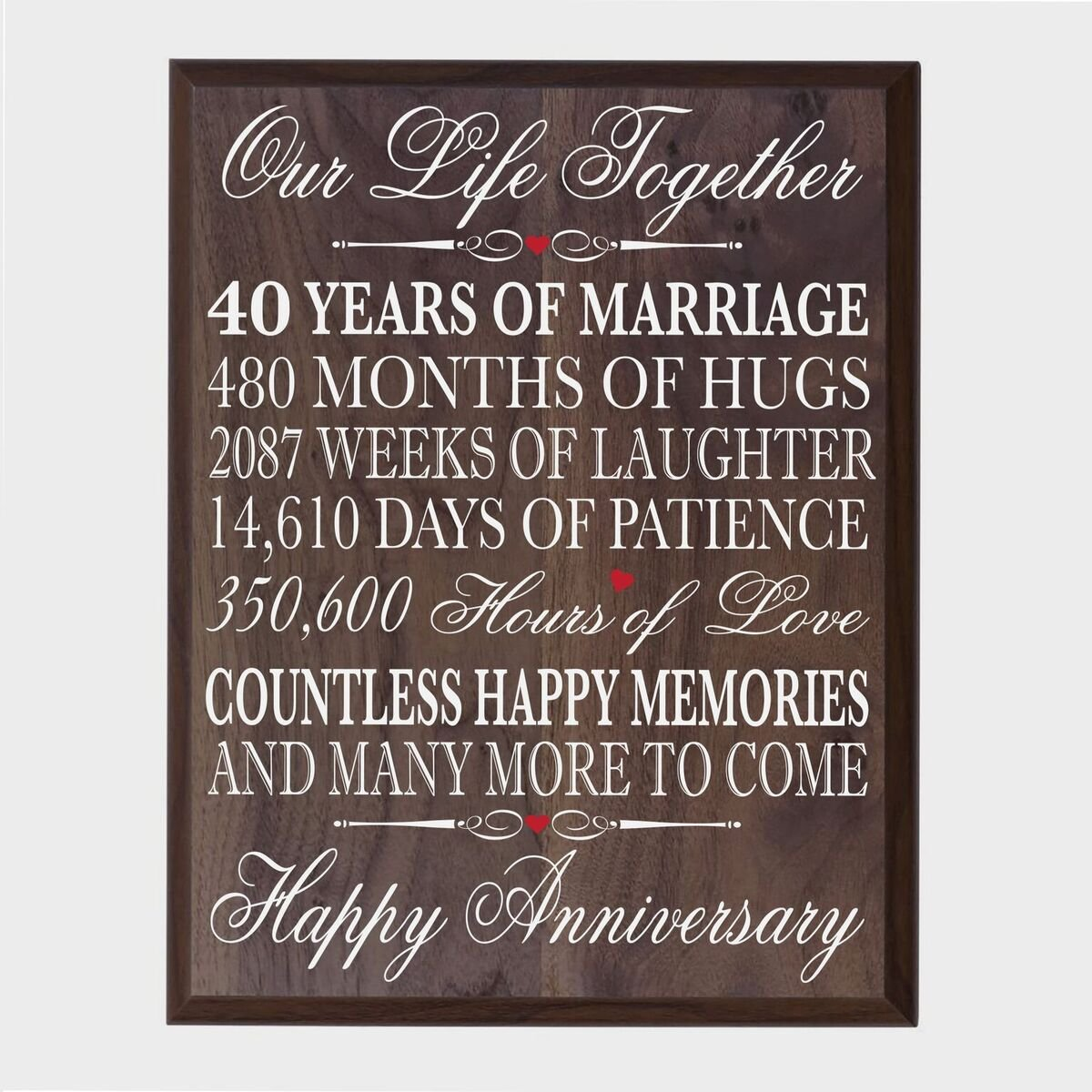 Get Quotations 40th Wedding Anniversary Wall Plaque Gifts For Her