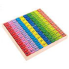 Factory Supply Multiplication Table Pattern Printed Board Children Educational Kids Wooden Math Toys for kids