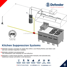 Kitchen Fire Suppression System, Kitchen Fire Suppression System ...