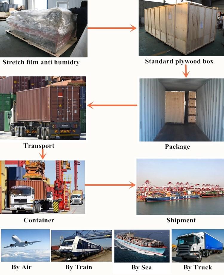 CE стандартный ЧПУ плазменной резки Китай завод transport_.jpg