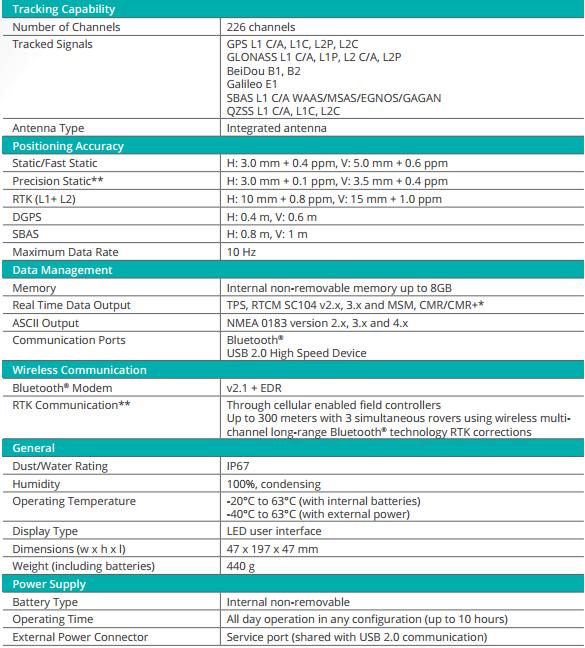 High Quality Topcon Sokkia Gcx3 Gnss Receiver Rtk Gps - Buy Rtk Gps,Sokkia  Gnss,Sokkia Rtk Gps Product on Alibaba com