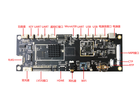 Bar lcd advertising display MIPI+ lvds+ RJ45 Google Android 6.0 OS development board