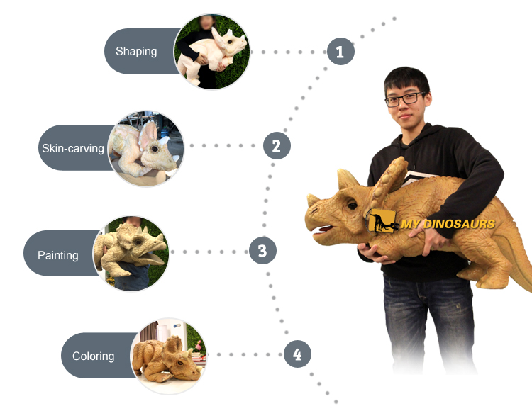 My-dino Animatronic velociraptor marionnette à main à vendre