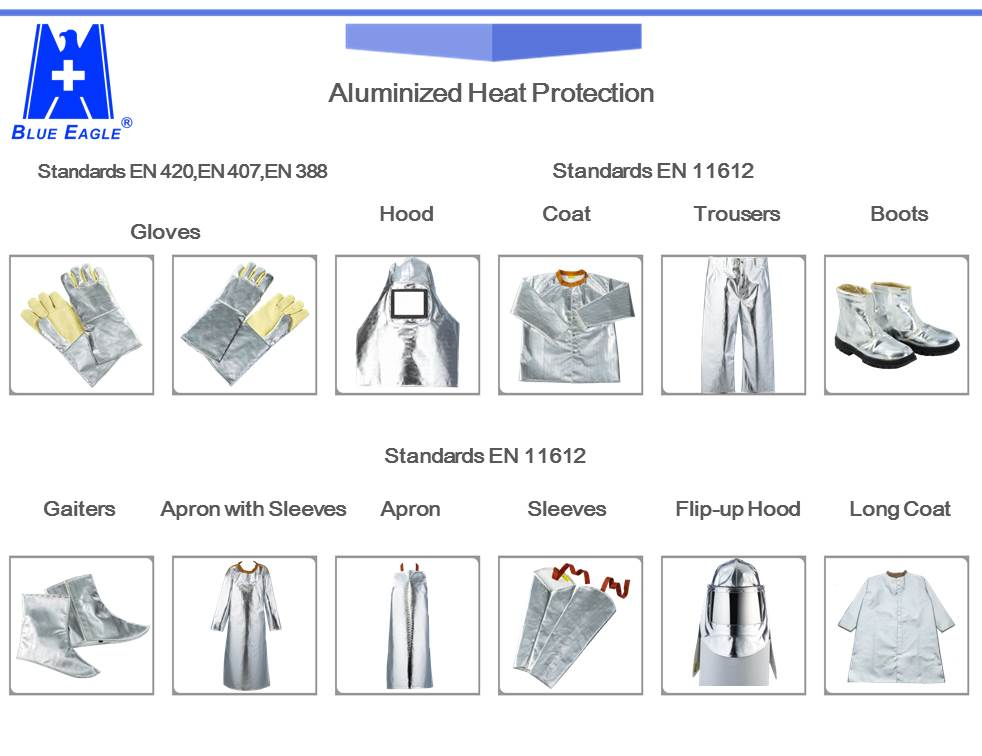 EN 407 Heat and Fire Protection AL145 Safety Welding Heat Protection Gloves