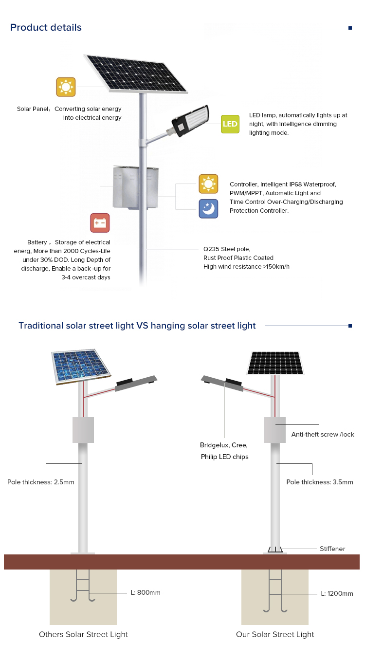 Wholesale 120w outdoor led solar street light with 8M pole