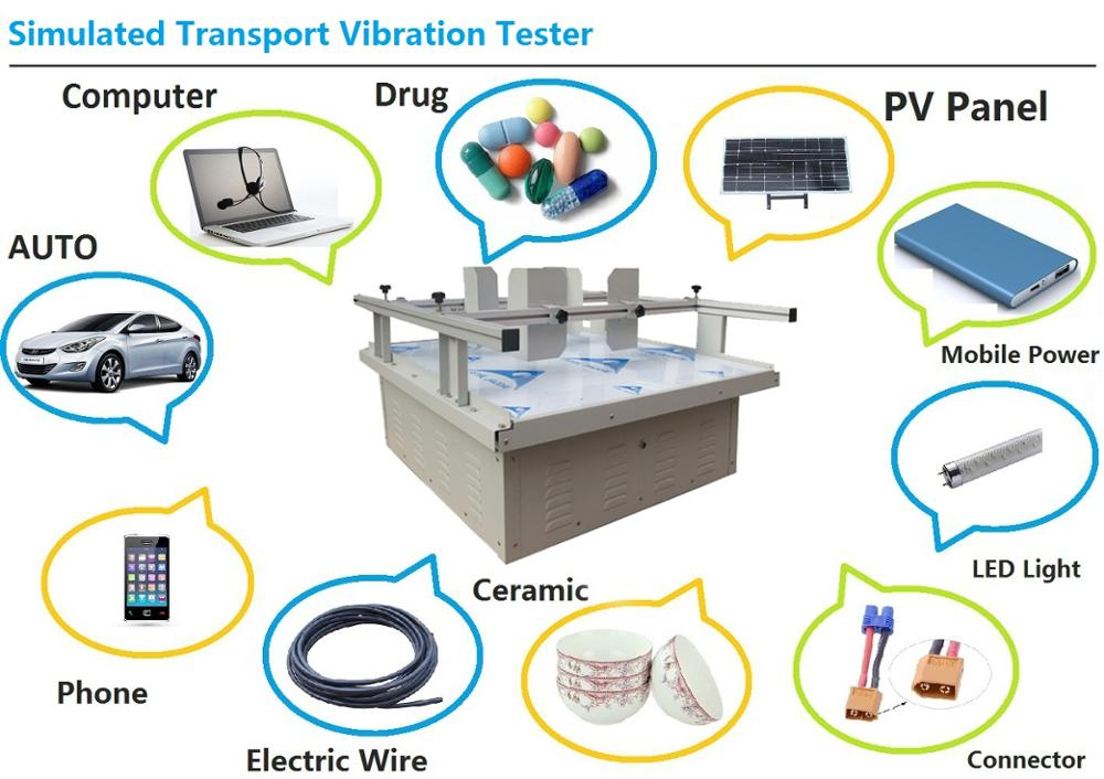 Factory Price Auto Simulate Transportation Packag Box Vibration Tester