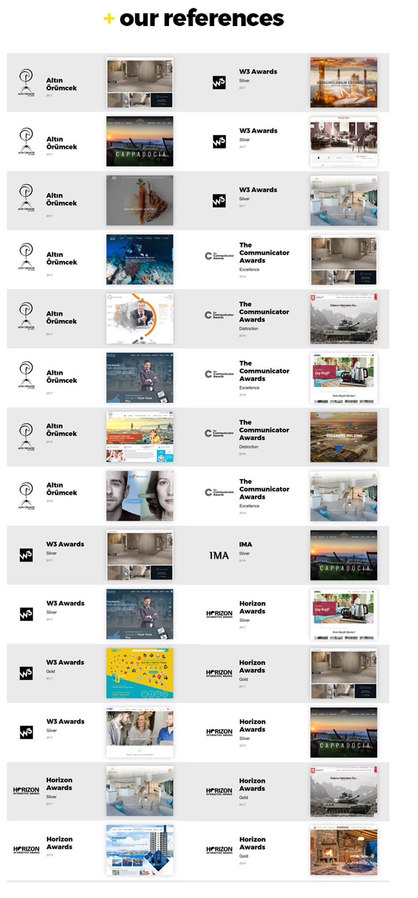 Website Slider Design Design - Buy Web Design,Web Design Company,Banner  Design Product on Alibaba com