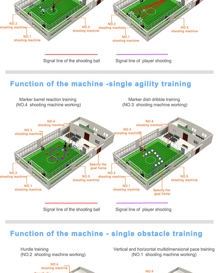 Professional Football Court Soccer Training System for Club Player use