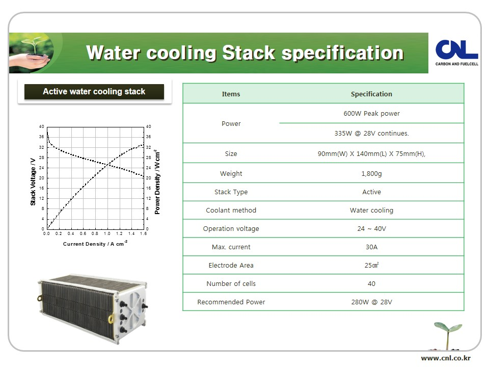 Pem Fuel Cell Passive Stack / Water Cooling - Buy Fuel Cell,Stack,Pemfc  Product on Alibaba com