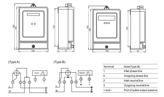 2018 factory cheap price analog display single phase electric digital power meter
