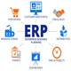Customized ERP Software System