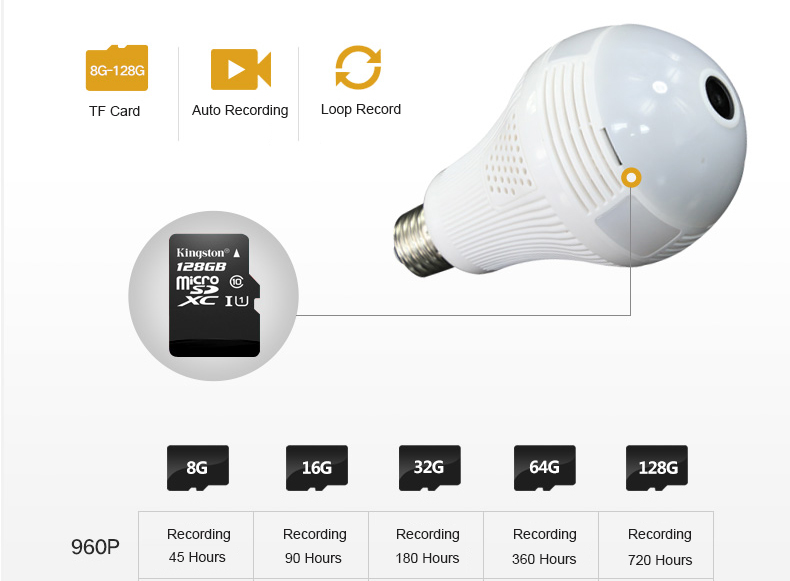 Room Mini Hidden WIFI Bulb Camera Without Wire