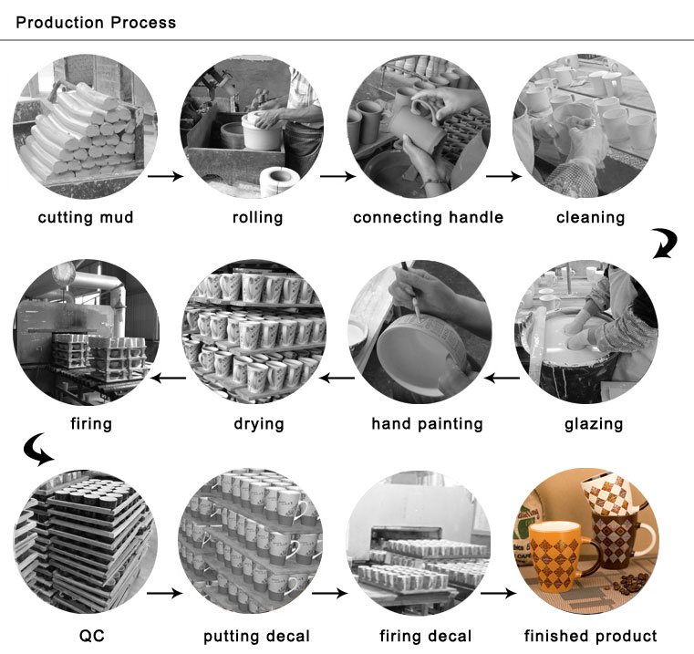 production process (4).jpg