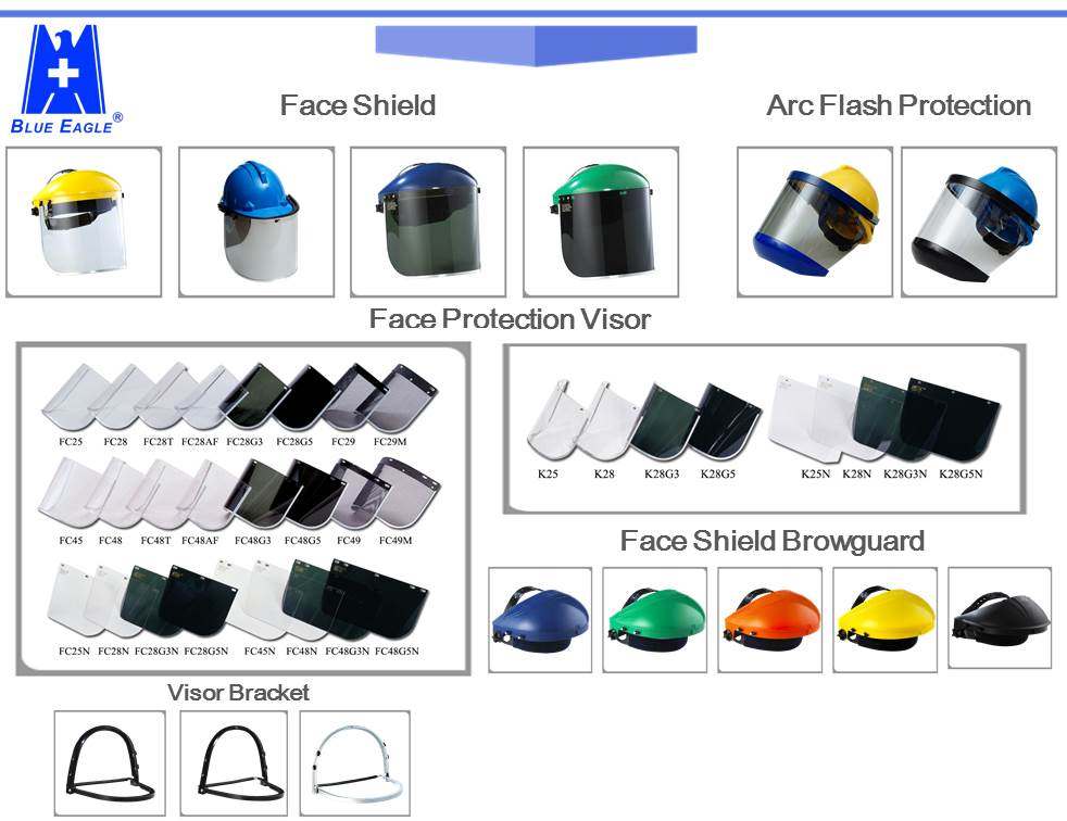 Anti impact protective plastic face safety shield