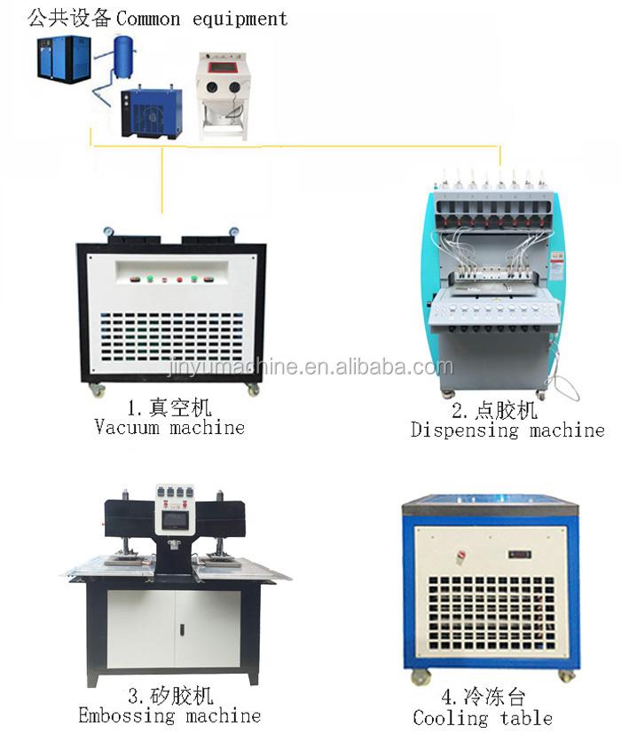 3d logo production line