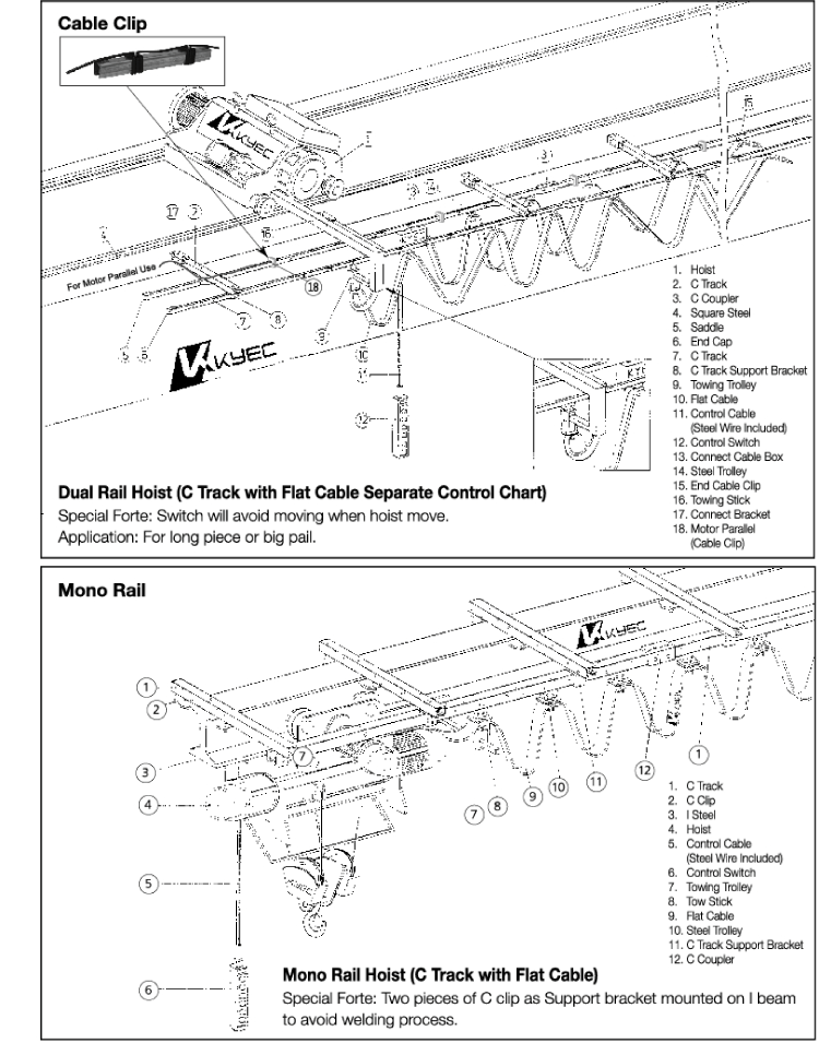 kyec c30 cable trolley c track festoon system for overhead crane Transfer Switch Wiring Diagram kyec c30 cable trolley c track festoon system for overhead crane