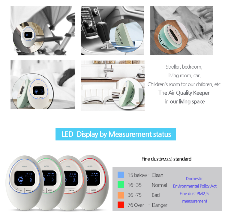 AirFEEL-H (ホーム) 、スマートダスト検出器エア品質測定 PM2.5 PM10 tVOC 温度湿度 IoT システム