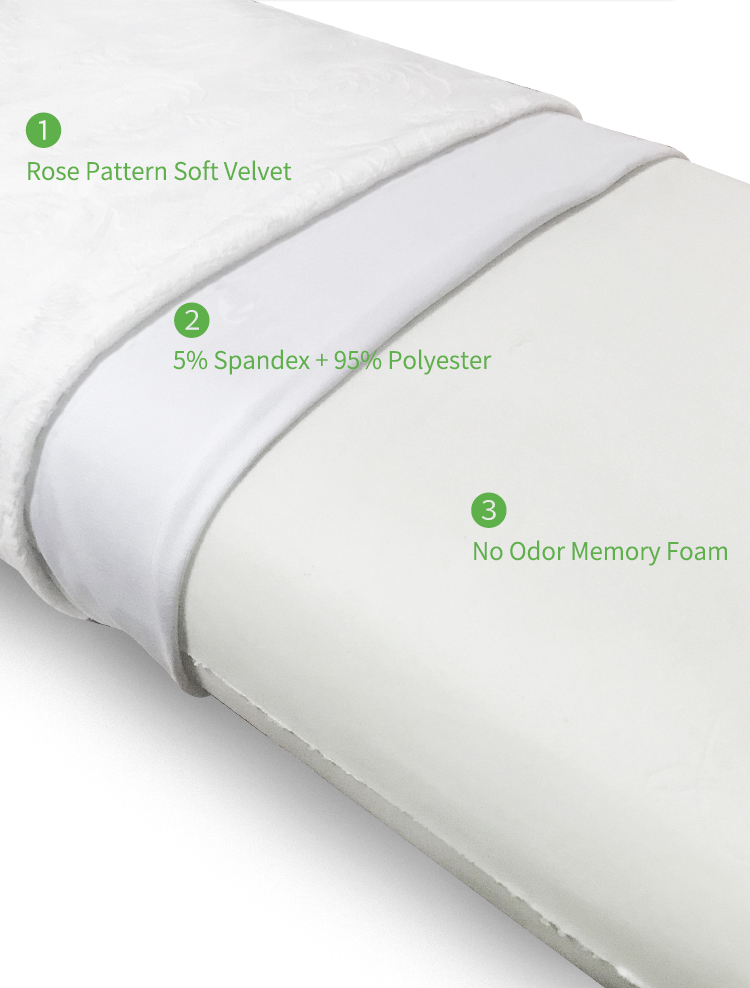 Best Orthopedic Cervical Bed Pillow Memory Foam Hotel Bed Pillow