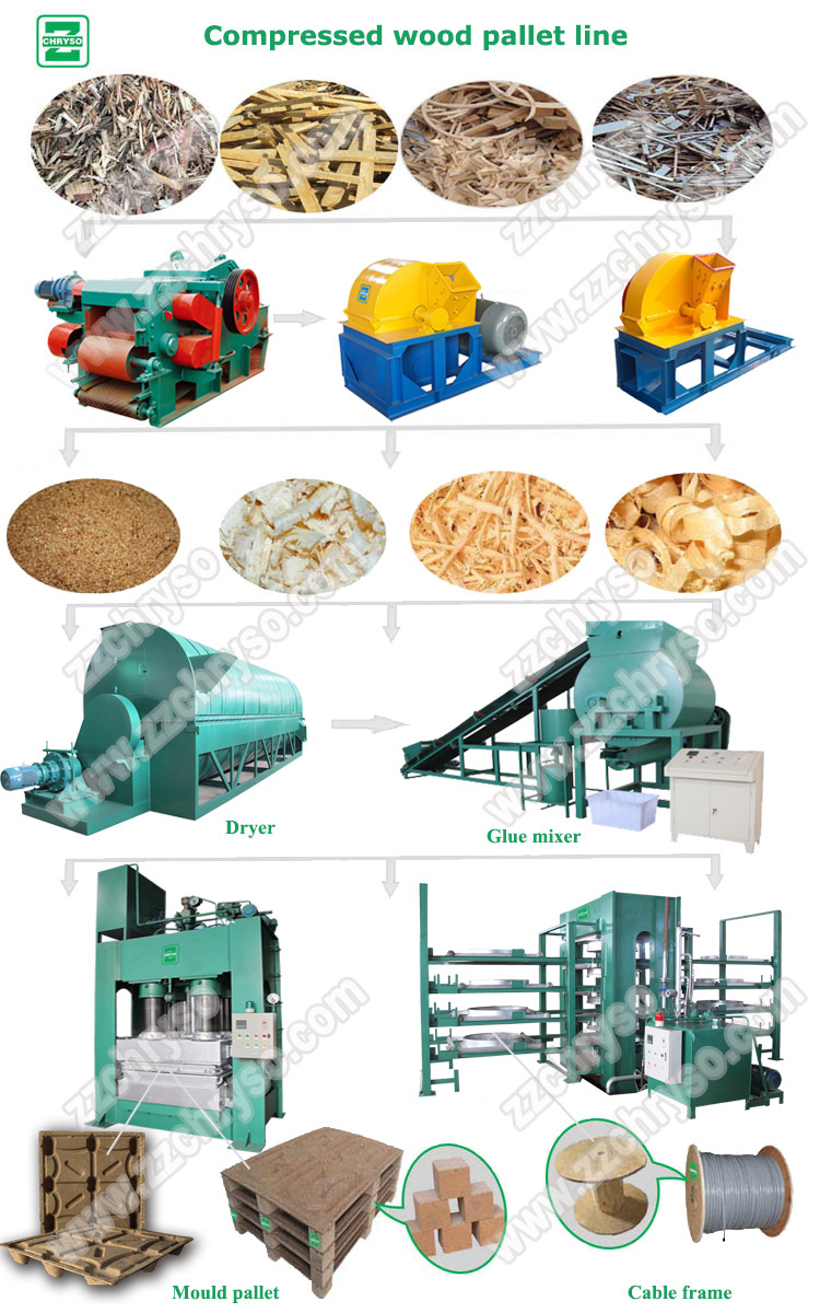 High Efficient Compressed wood pallet press machine Wood  pallet block machine