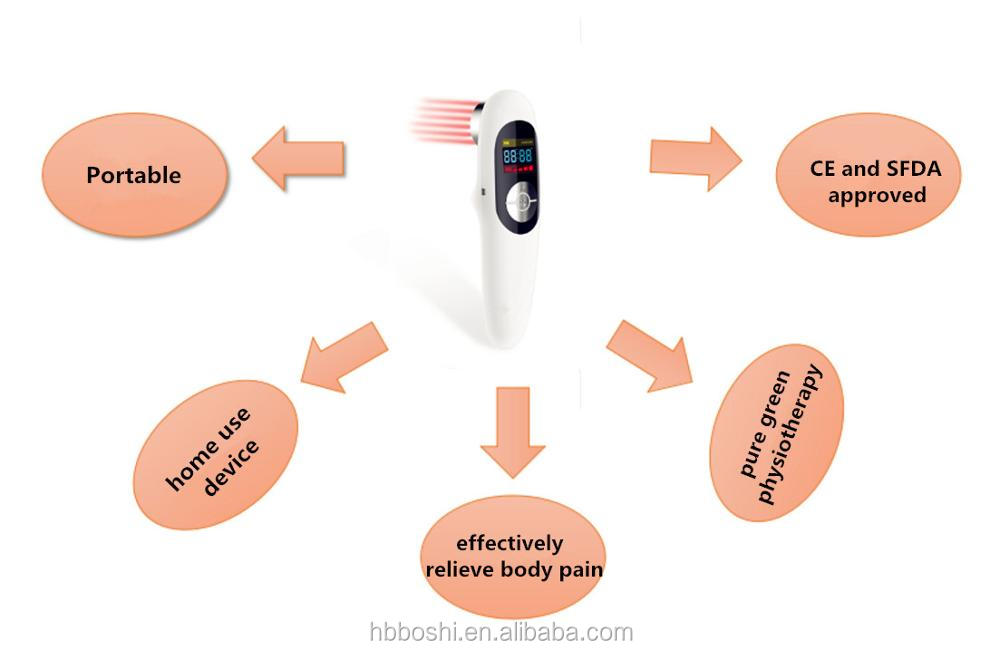 Low Level Laser Therapy Device for neck/back pain, wounds, sports injuries and trauma Pain Relief