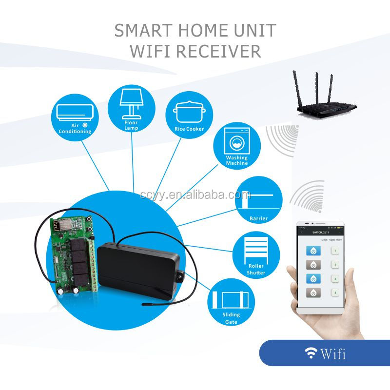 Four channel wireless intelligent receiving controller