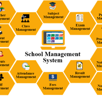 School Management Software/System
