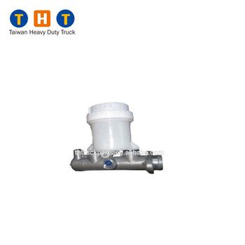 Master Cylinder Price >> Mb534481 Brake Master Cylinder Brake Master Cylinder Price Buy Brake Master Cylinder Price Brake Master Cylinder Product On Alibaba Com