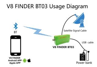 Gtmedia v8 finder bt03 freesat bt01 спутниковый метр с android