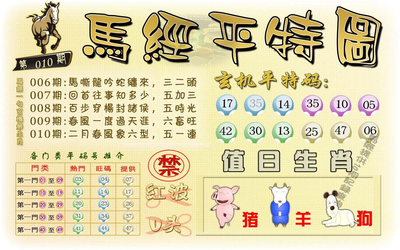 马经平特图(每期自动更新)