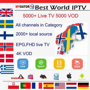 12 Months Mygatortv Iptv Subscription Us Uk Arabic Portugal Spain French  Sweden Danemark Free 24h Test Supported Reseller Panel - Buy Iptv