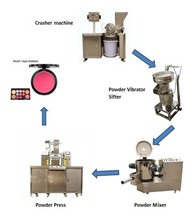 Compact blush cake poeder making <span class=keywords><strong>machine</strong></span>