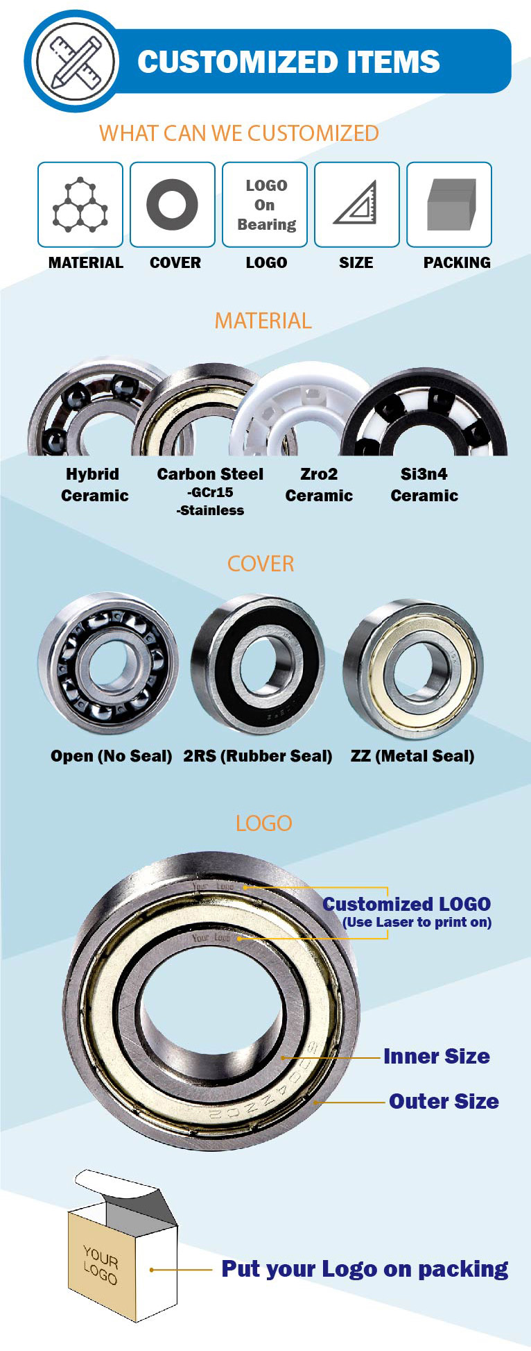 Deep Groove Ball Bearing 6204 2RS 6204-2RS With Super-N Oil