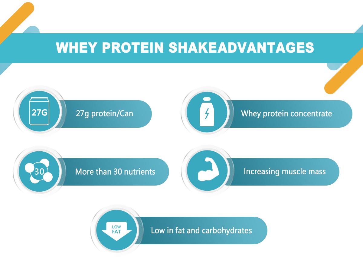 تسمية خاصة العضوية بروتين مصل الحليب المركز صيغة مصل اللبن يهز عزل الصانع أفضل المكملات الغذائية والمشروبات